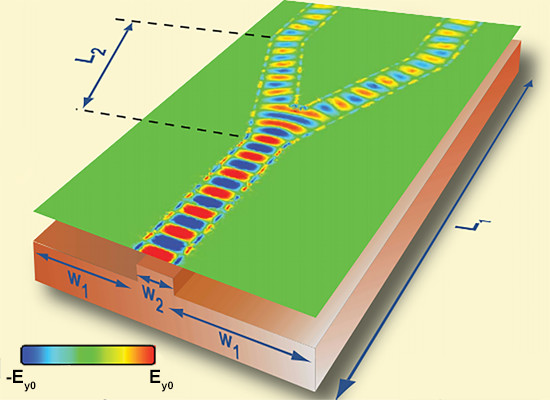 design of a Y-splitter showing a snapshot of electric field in time