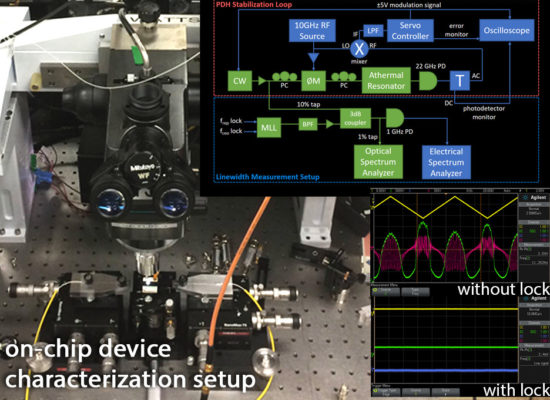 characterization setup for an integrated athermal resonator reference at methodology at photonic architecture laboratories